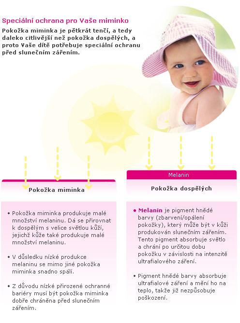Ochrana dětské pokožky před sluncem